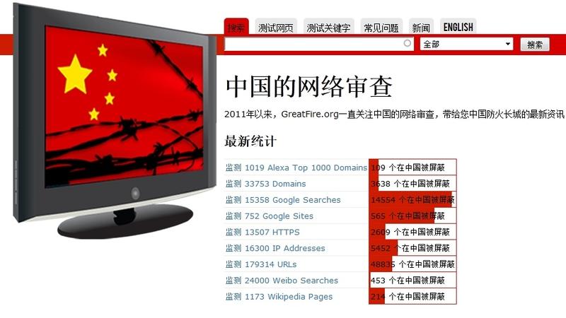 Čína připojit stránky