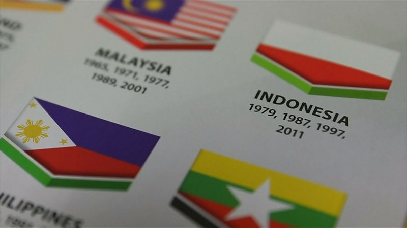 indonéská malajsie