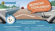 Bezpečná vzdálenost? Čeští řidiči často netuší, o čem jeřeč