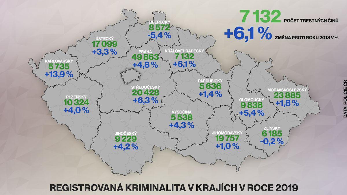 V Česku se víc vraždilo. Hlavně nožem