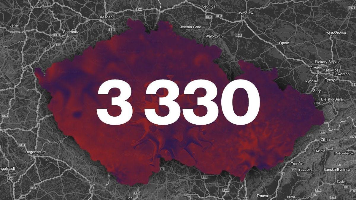 ON-LINE: V Česku je 3330 nakažených