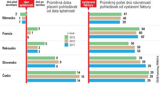 průměrný počet zpráv online foursquare datování