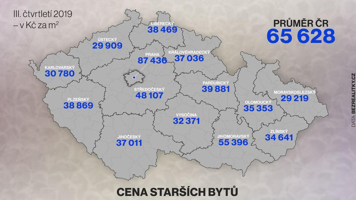 Starší byty zdražily, metr čtvereční v Praze stojí přes 87 tisíc