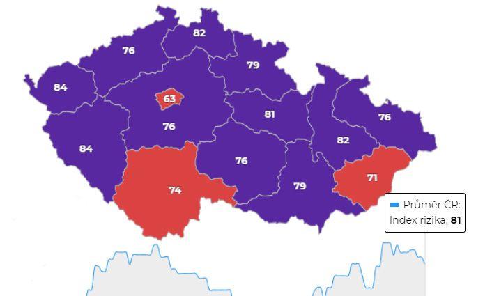 ON-LINE: Zpřísňovat v Česku se nemusí. Rekordní přírůstek nakažených ve Španělsku
