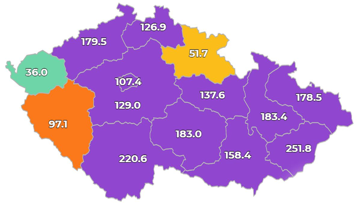 V Česku přibylo 3229 nakažených