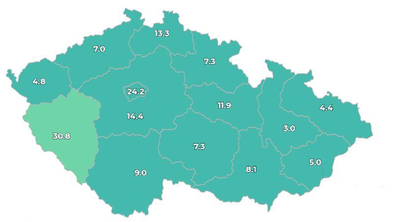 Praha už není nejhorší a vrátila se do šestého balíčku