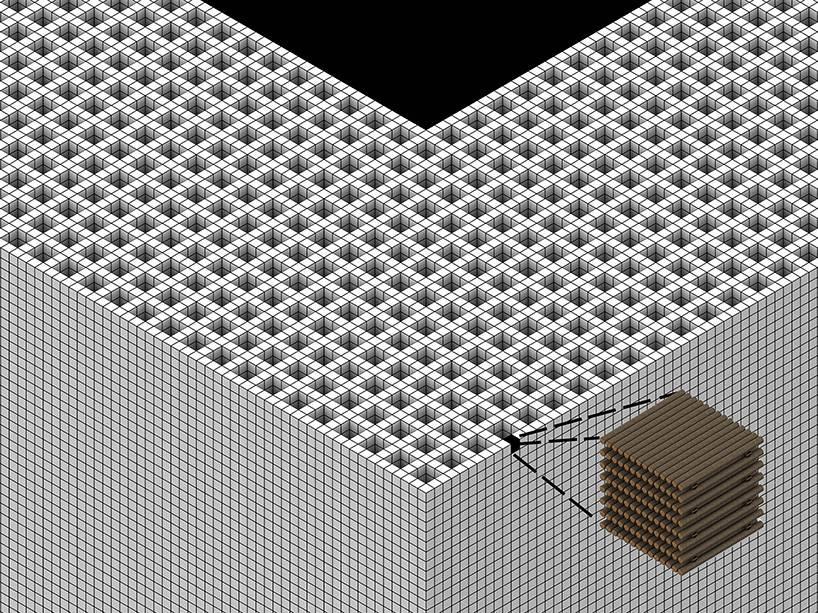Základní stavební jednotkou banky jsou malé kostky tvořené na sebe vyskládanými kládami.