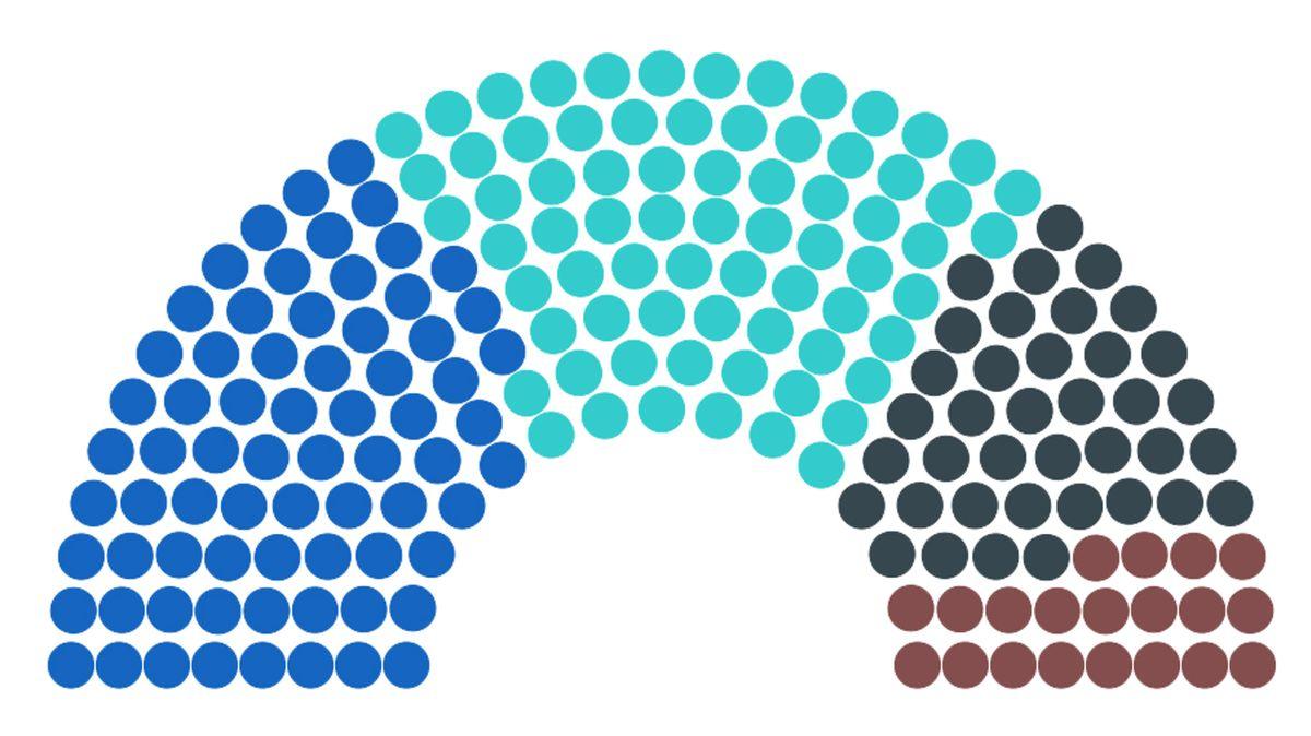 Přehled zisku mandátů v roce 2021