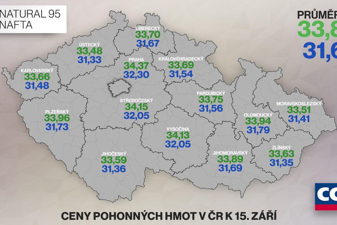 Ceny benzinu i nafty v Česku mírně stoupají