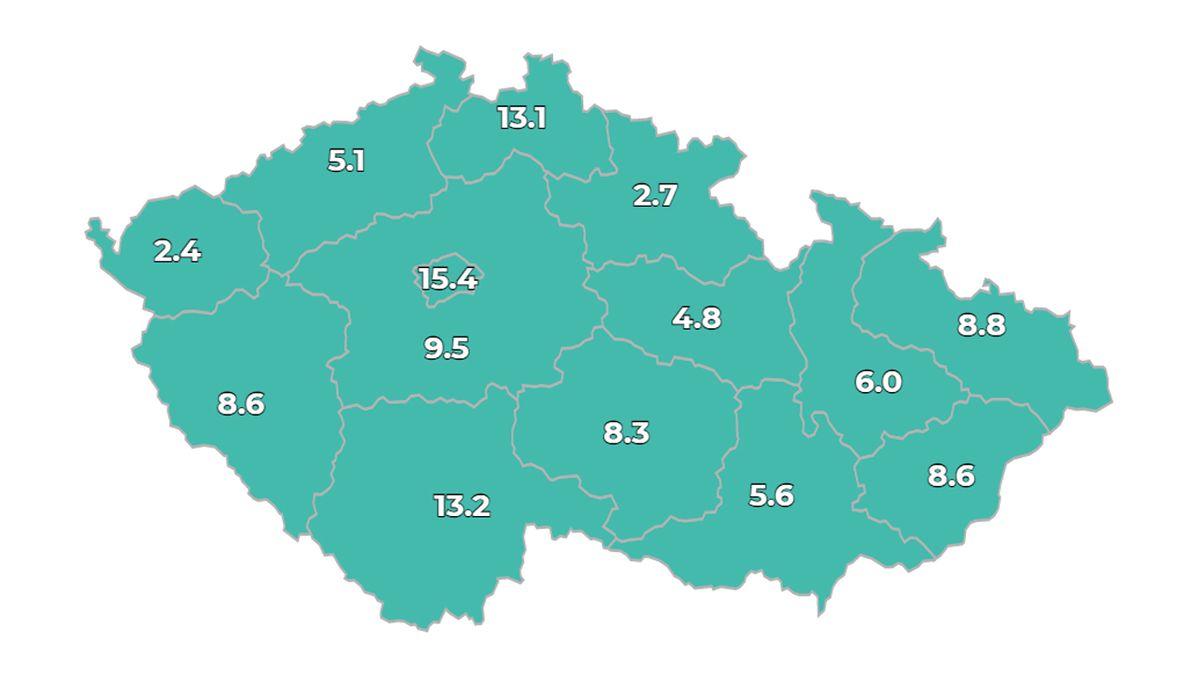 ON-LINE: V Česku přibylo jen 63 nakažených, reprodukční číslo ale mírně vzrostlo