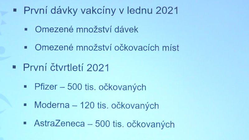 První dávky vakcíny proti koronaviru dorazí do Česka v lednu