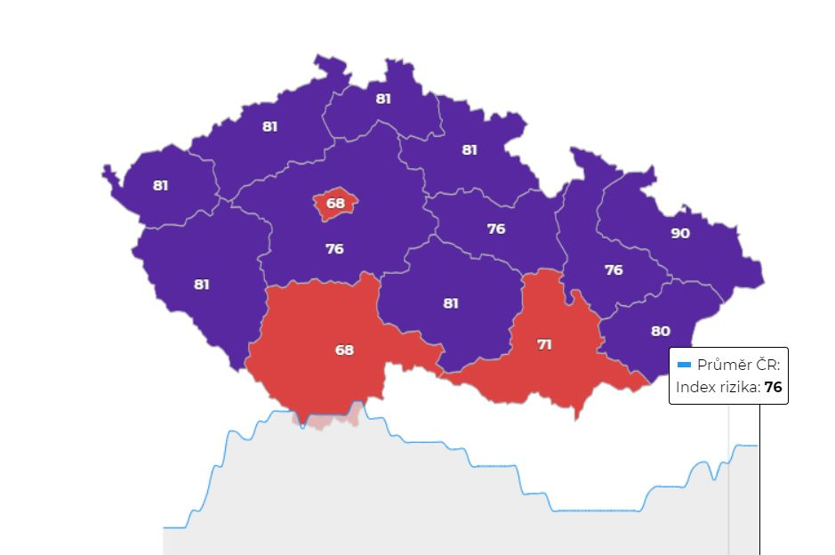PES barví Česko do fialova