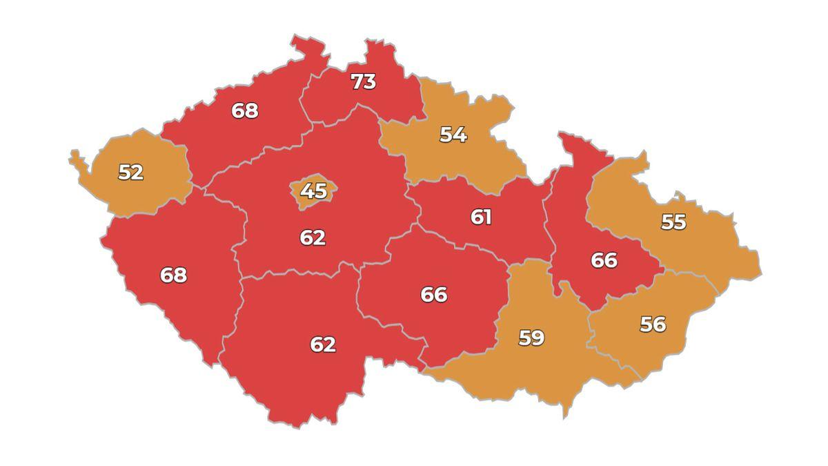 Přibylo 7654 nakažených. PES je nejníž od října