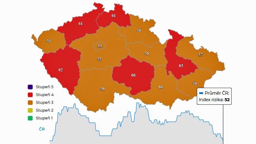 V Česku přibylo 2149 nakažených