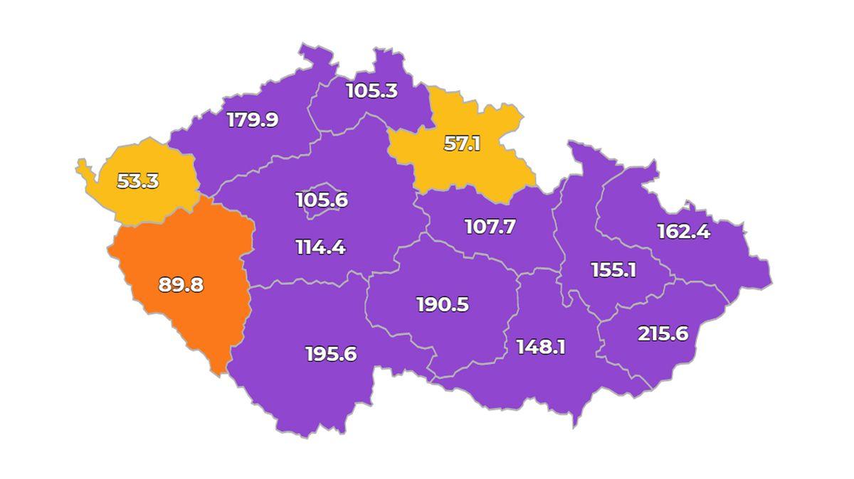 V Česku přibylo 1169 nakažených