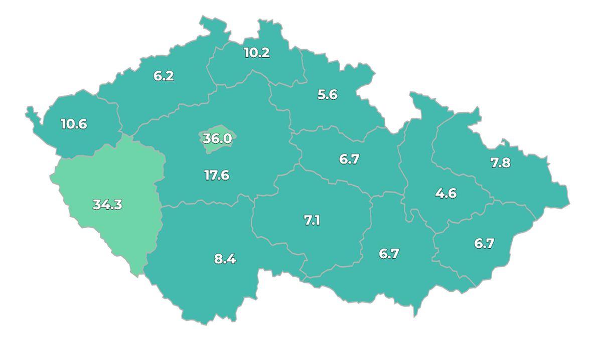 ON-LINE: V Česku přibylo 192 nakažených, v Rusku mají rekordní počet obětí
