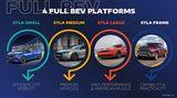 Od městských aut po pick-upy. Stellantis plánuje čtyři elektrické platformy