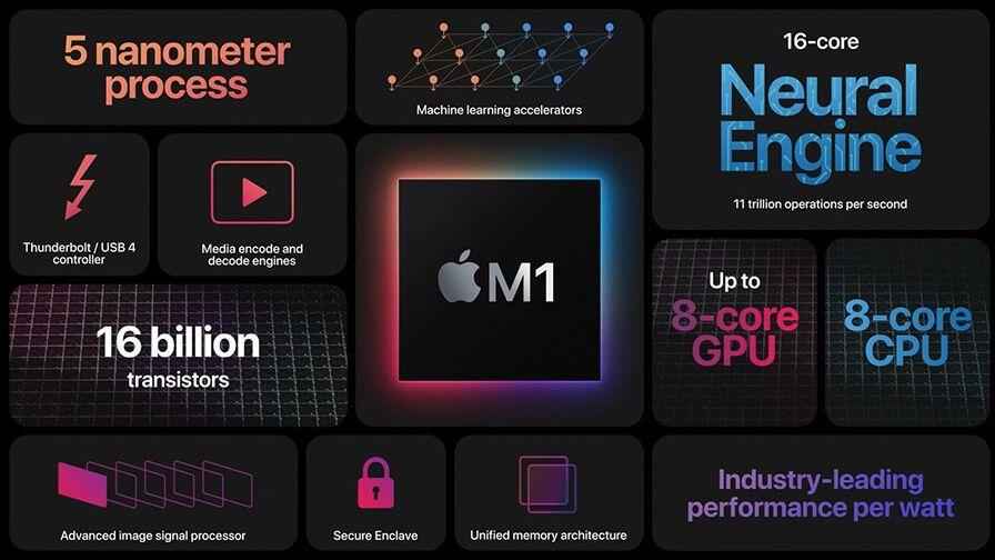 Apple ukáže novinky už v úterý